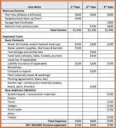 Sample Budget Template Excel Sample Budget Sheetmemo Templates Word Memo Templates Word