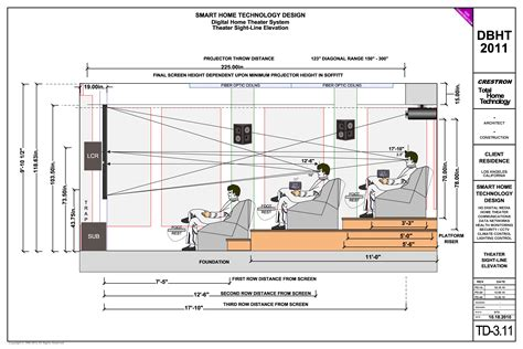 home theater system design tips wiring diagrams for home theater systems diagram fishbone