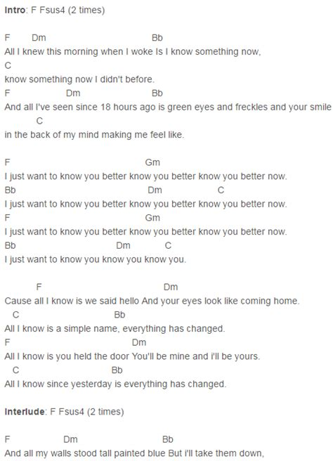 taylor swift everything has changed piano chords everything has changed chords capo 1 taylor swift