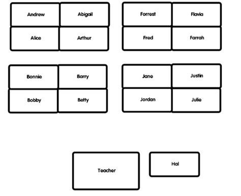 classroom seating chart template integrating technology for teachers using popplet in the