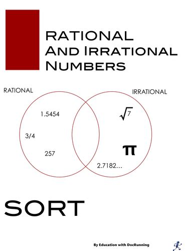 venn diagram of rational and irrational numbers end of year activity end of year self reflection