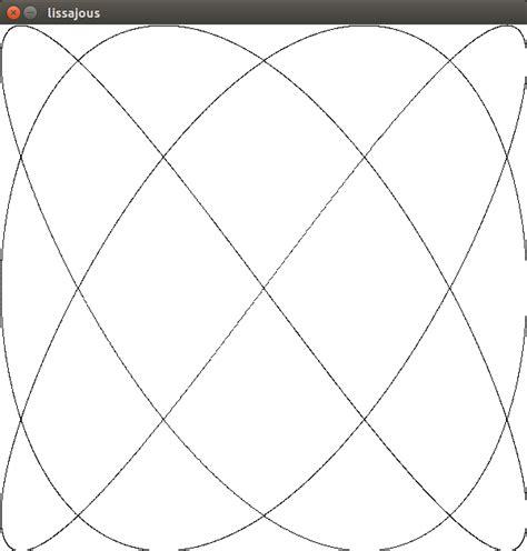 Sketch Lissajous Pattern | graph lissajous pattern simulator code review stack