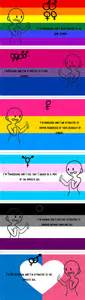 sexuality colors sexuality flags by hazard 2 myself on deviantart