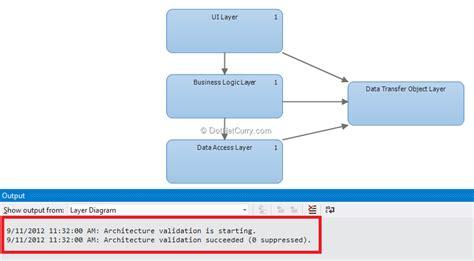 layer diagram architecture diagram using visual studio gallery how to