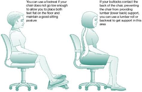Do Chairs Really Work by Fit At Work