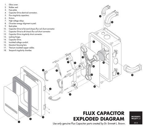 flux diagram flux capacitor exploded diagram by trekmodeler on deviantart