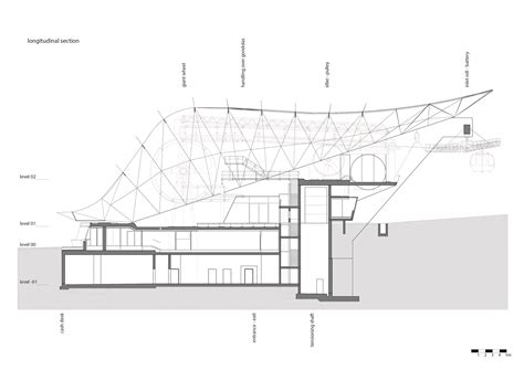 section 36 1 ii gallery of basis terminal galzigbahn driendl galzigbahn 13