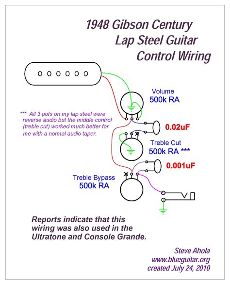 acoustic guitar wiring diagrams wiring diagram with