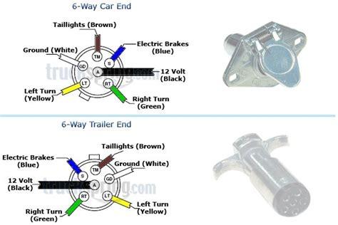 6 way trailer wiring diagram fuse box and wiring diagram