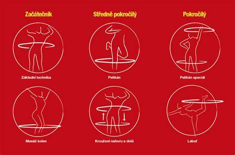 Hula Hoop Rotan Variasi 70 Cm insportline obruč hula hoop 90 cm insportline