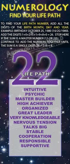 numerology life path 22 this is my most favorite number