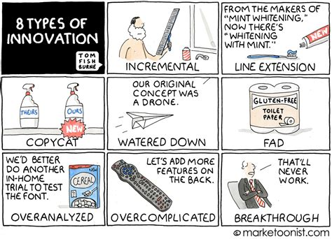 8 Innovative Ways To Approach Your Crush by 8 Types Of Innovation Marketoonist Tom Fishburne