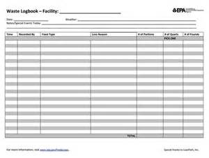 Food Waste Log Template by Implement A Waste Prevention And Tracking System For Food