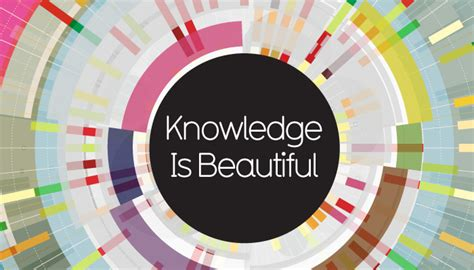 knowledge is beautiful knowledge is beautiful product hunt