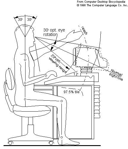 ergonomic pattern 17 best images about better by design ia 1 on pinterest