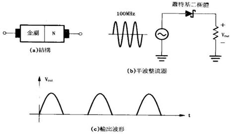 schottky diode vs normal diode schottky diode vs normal 28 images active bypass diodes improve solar efficiency digikey