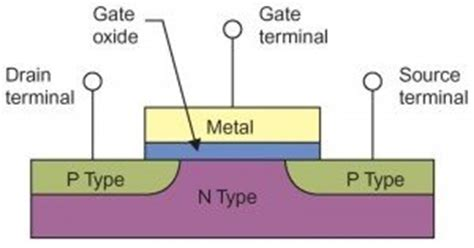 transistor mosfet wiki how does a floating gate transistor work quora