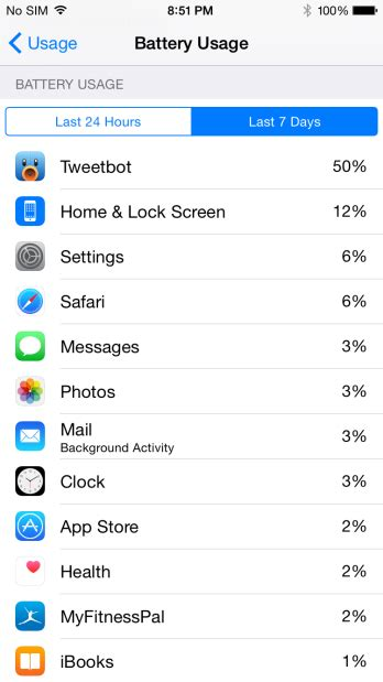 resetting battery usage iphone how to see which apps are draining your battery on ios 8