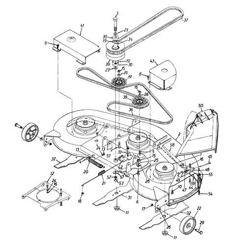 yard machine belt diagram yard machine drive belt diagram car interior design