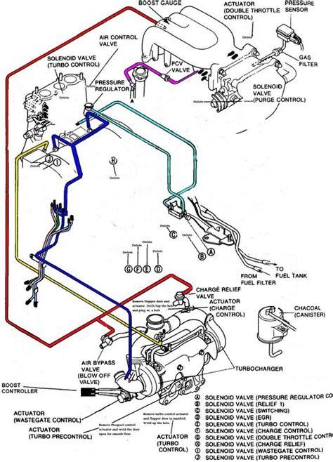 vacuum diagramsstock simplified sequential  sequential single turbo rxclubcom mazda
