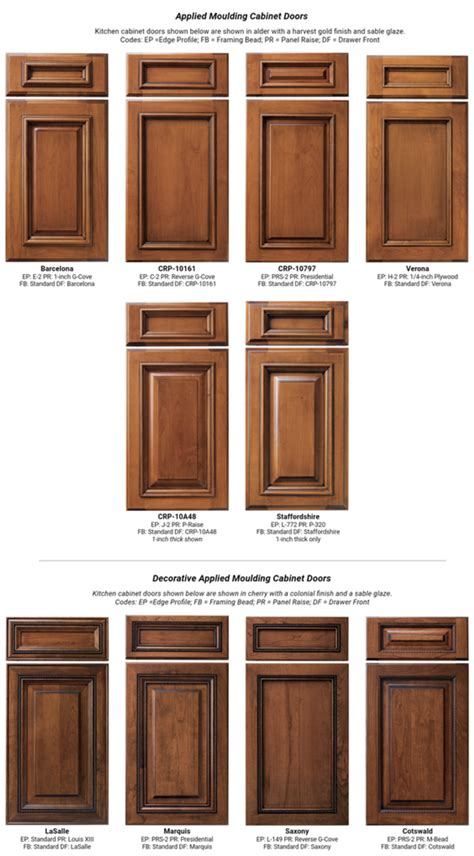 Kitchen Cabinet Door Suppliers Doors