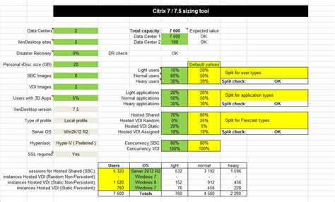 Xendesktop 7 5 Sizing Calculator Citrix24 Com Citrix Project Plan Template
