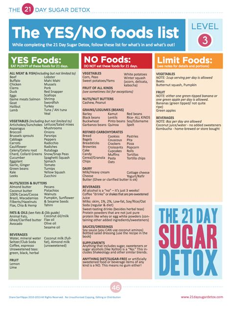 21 Day Sugar Detox by 8 Signs Your Could Benefit From Detox Sugar Detox