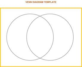 Venn Template by Doc 600427 Venn Diagram Template 36 Venn Diagram