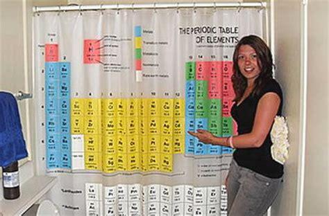 cortina de ducha tabla periodica cortina de ducha tabla peri 243 dica