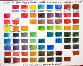 watercolor mixing chart basic palette watercolor