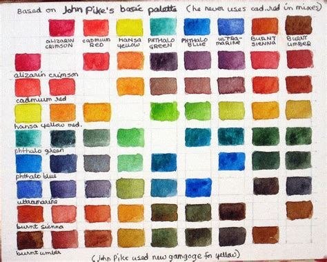 watercolor mixing chart basic palette watercolor chart watercolor techniques
