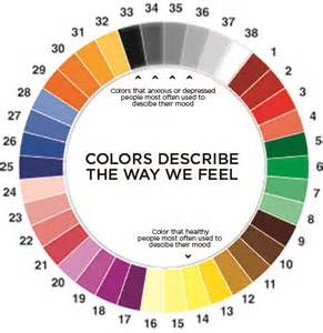 color for happiness color meaning symbolism and psychology archives