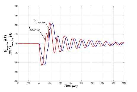 inductor l r basic recharge waveforms for resonant circuit with additional l r inductor