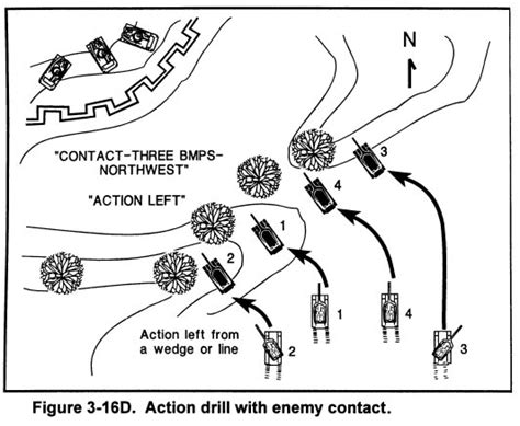 six section battle drills six section battle drills 28 images advanced