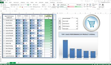 How To Create Excel Kpi Dashboard Free Dashboard Template Youtube Sales Kpi Template Excel