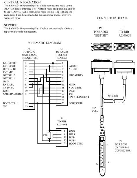 Rln4008d Radio Interface Box
