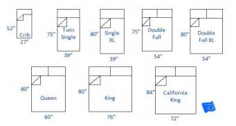 Bed Frame Sizes Chart Uk Container City