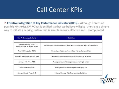 kpi for call center template customer service call center benchmark study