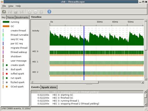 haskell tutorial github threadscope haskellwiki