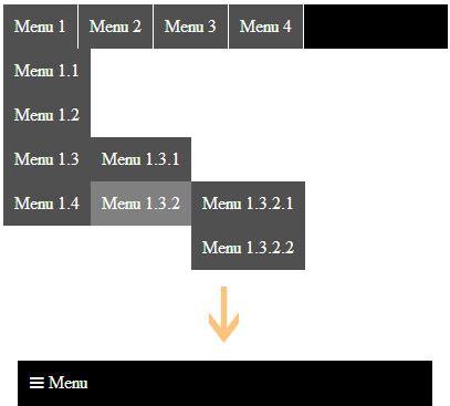 tutorial css responsive pure css responsive menu tutorial