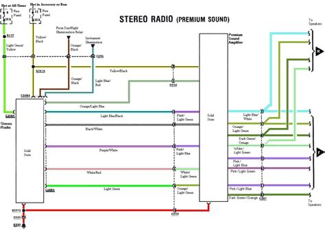 2005 ford five hundred radio wiring diagram wiring