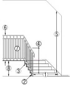 Minimum Stair Width Commercial by Single Family Residential Construction Guide Basic