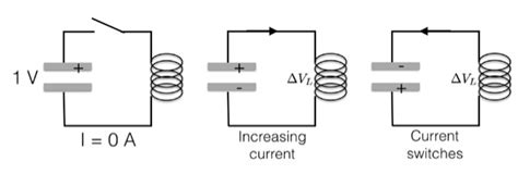 variation of voltage across inductor and capacitor with respect to frequency go ahead connect an inductor and capacitor and see what happens wired