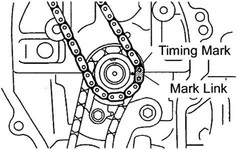 Sensor Ckp Toyota Camry 2az repair guides engine mechanical components timing