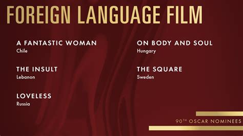 foreign film oscar requirements the much awaited nominations list of oscars 2018 is out