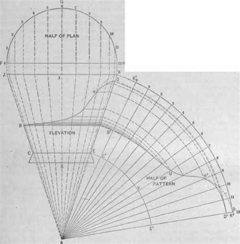 sheet metal drawing pattern development download cone layout flat pattern calculator gantt chart