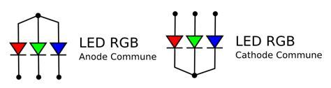 diode a cathode commune www mon club elec fr arduinoinitiationledsdiverstestledrvbac
