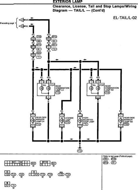 I need a wiring diagram for a nissan 95 240sx. my tail