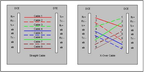 bt to rj45 wiring diagram 30 wiring diagram images