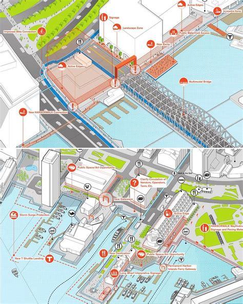 urban layout definition best 25 urban design diagram ideas on pinterest